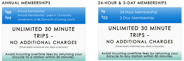 pricing scale