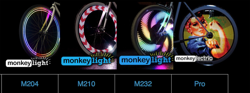 monkey lights comparison